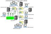 Проекты систем и домов и сооружений