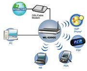роутер,  маршрутизатор ASUS WL-520GC Wi-fi