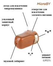 Микронаушники и нанонаушники (магнит) в Минске и вся Беларусь.